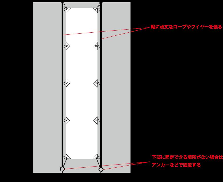 懸垂幕設置方法